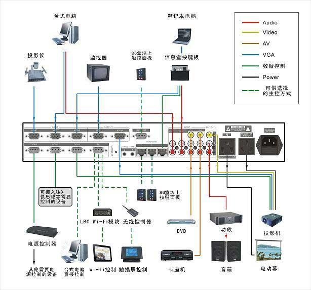系统应用接线图